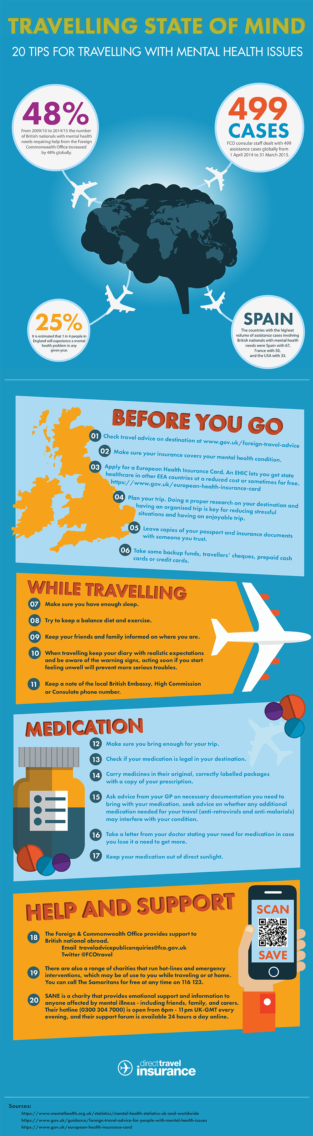 dti-infographic-travelling-state-of-mind