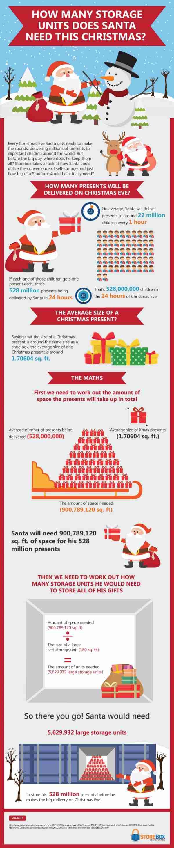 how-many-storage-units-would-santa-need-storebox