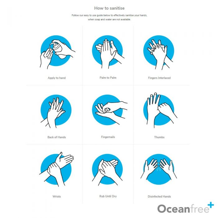 how to use hand sanitiser